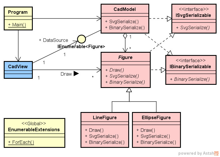 インタフェイス追加後の CAD のクラス図の例